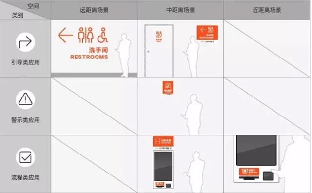 商场门店标识设计