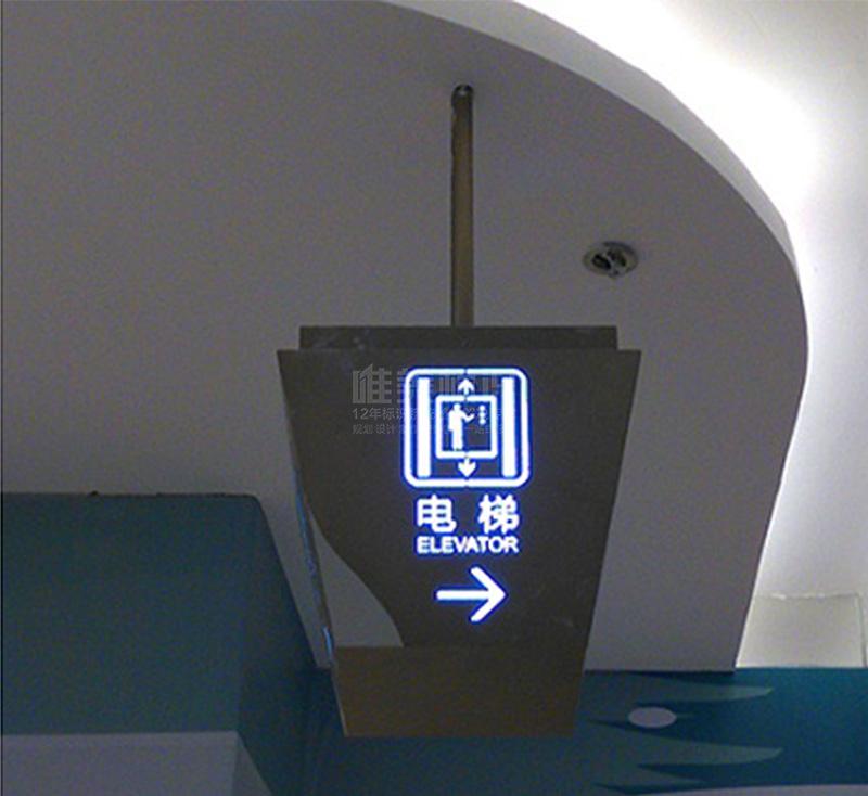 商场电梯吊牌