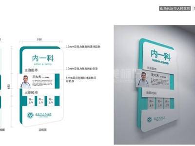 山西长治人民医院标识系统分类清单明细表(二)