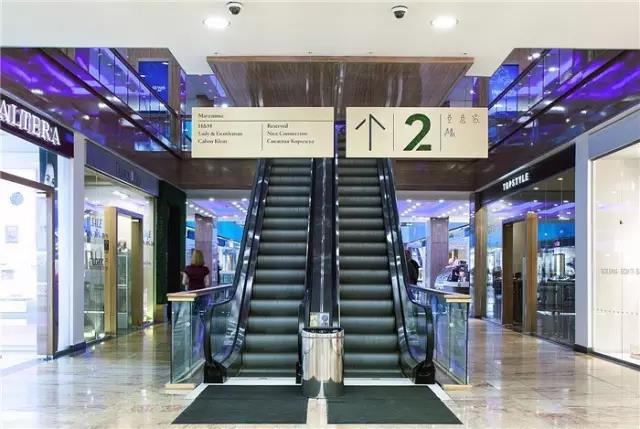 商场导视系统设计