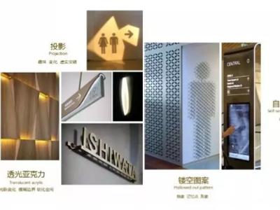 商场标识系统设计分类说明