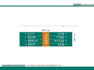 医院标识系统功能性分类