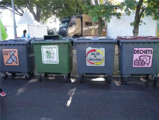 生活垃圾分类