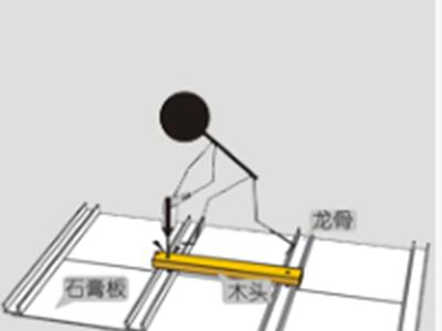 针对石膏板顶板如何安装医院吊牌呢?